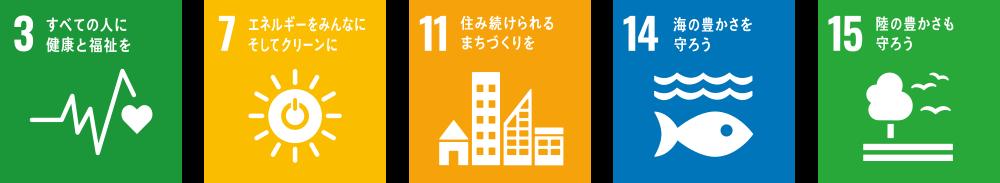 SDGs3、7、11、14、15