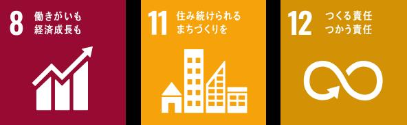 SDGs8、11、12