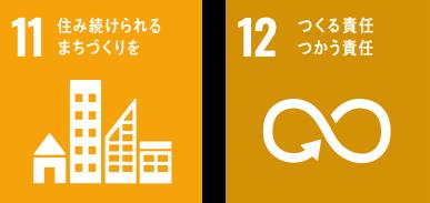 SDGs11、12